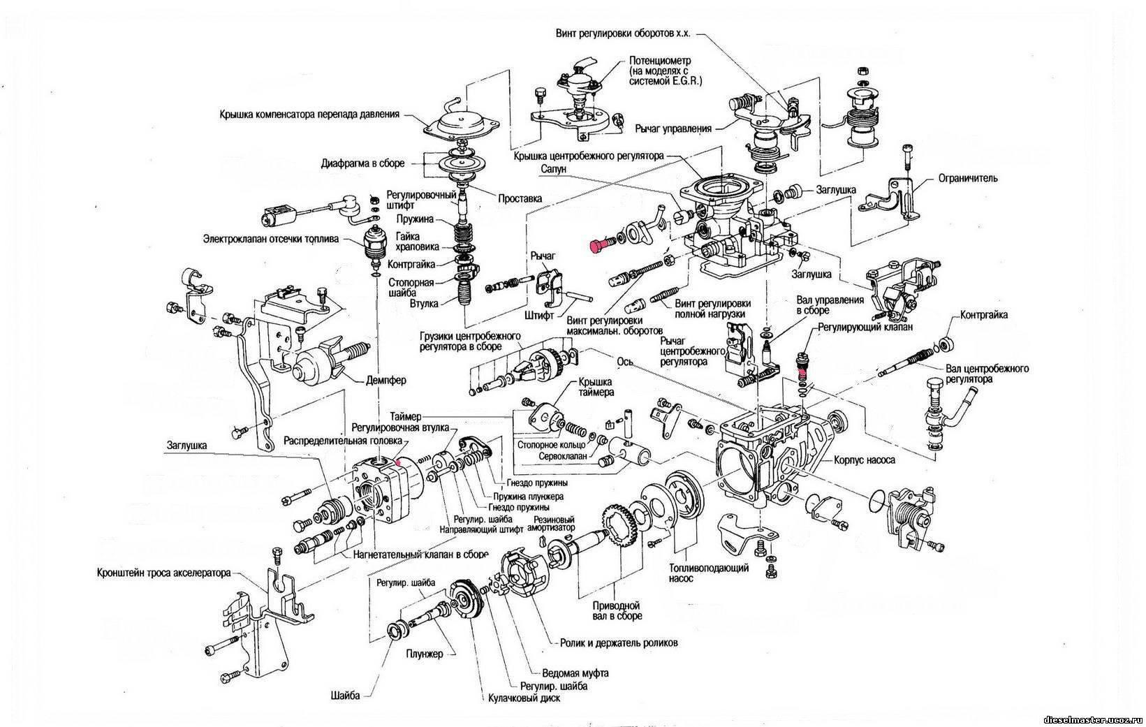 Схема расположения предохранителей погрузчика гидромек 102с