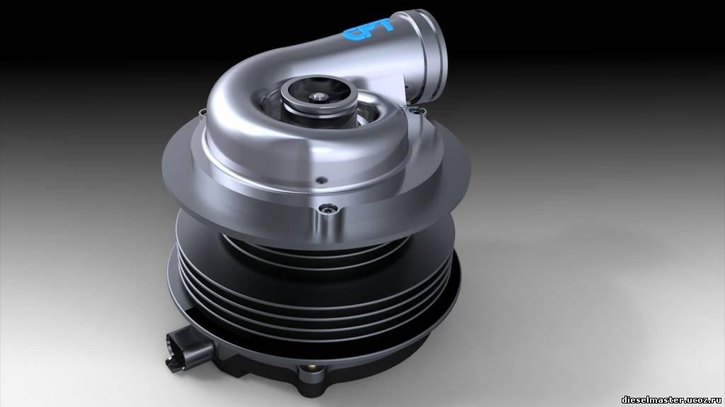 Электрическая турбина для авто