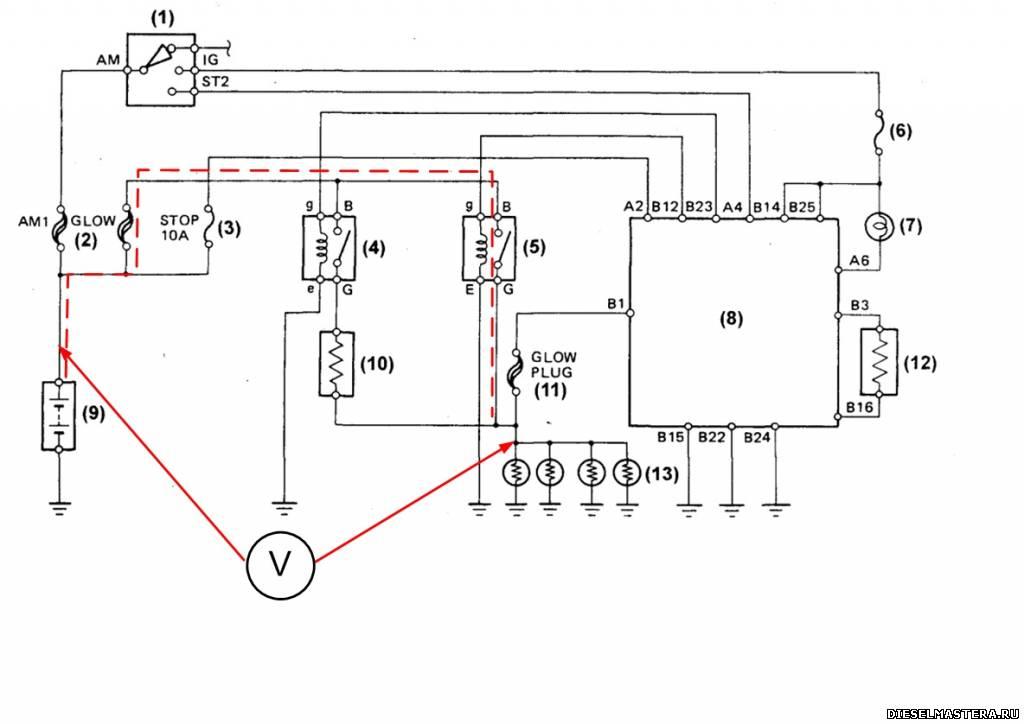 На двигателях 2L-T схема очень простая, ничего выкидывать не надо.  Если измерить напряжение в точках указанных на...